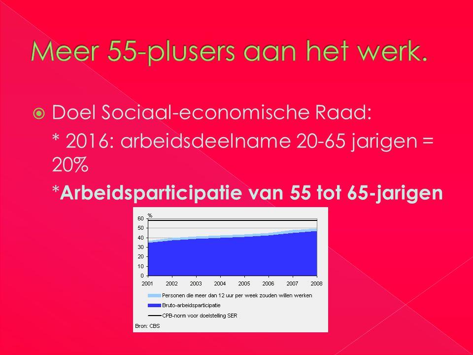  Doel Sociaal-economische Raad: * 2016: arbeidsdeelname 20-65 jarigen = 20% * Arbeidsparticipatie van 55 tot 65-jarigen
