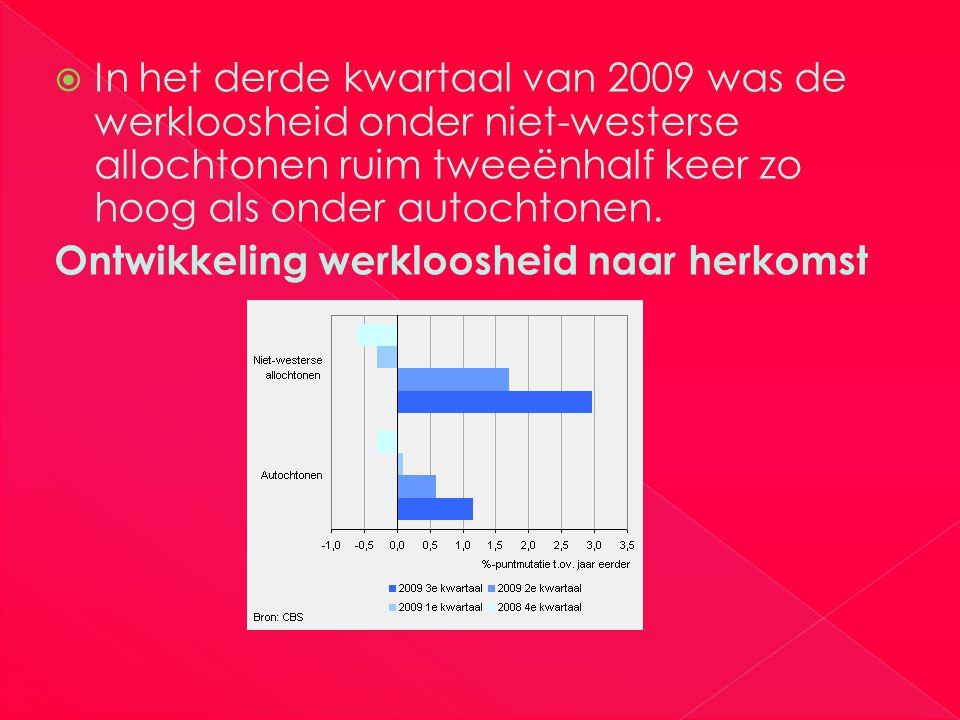  In het derde kwartaal van 2009 was de werkloosheid onder niet-westerse allochtonen ruim tweeënhalf keer zo hoog als onder autochtonen.