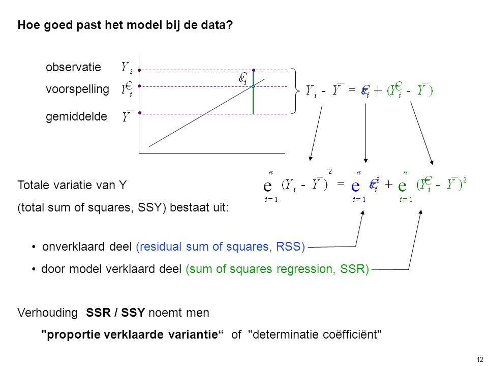 Hoe goed past het model bij de data? observatie voorspelling gemiddelde Totale variatie van Y (total sum of squares, SSY) bestaat uit: onverklaard dee