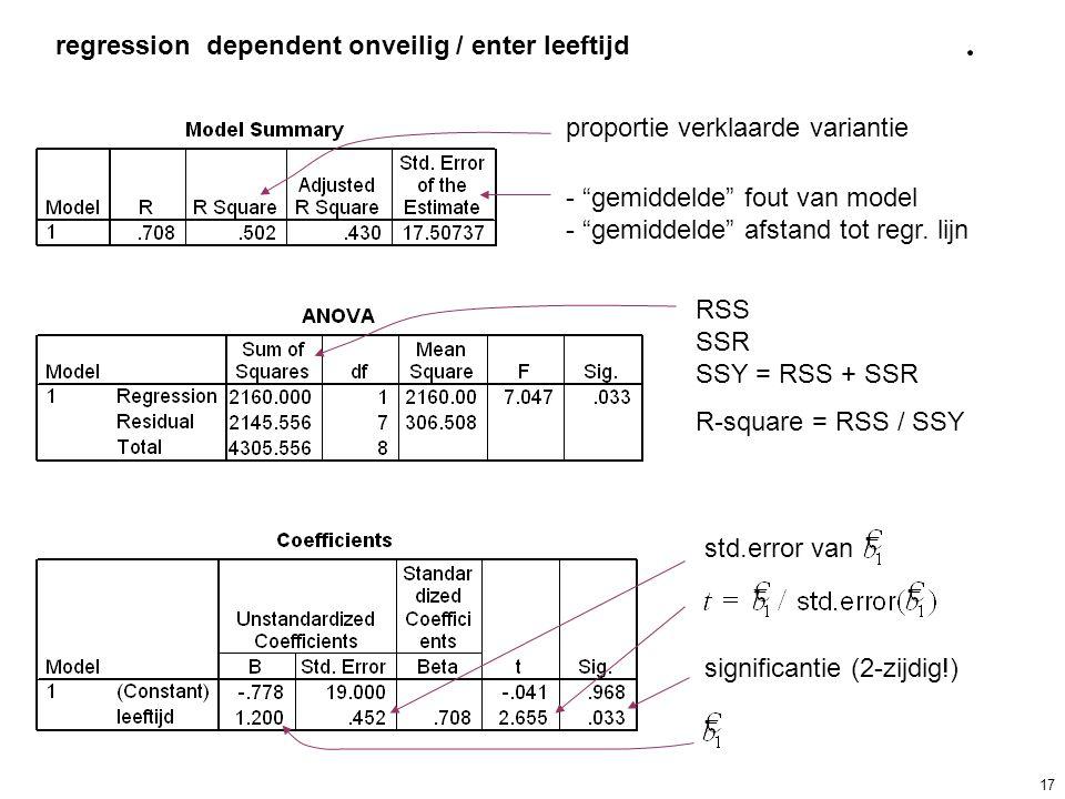 """regression dependent onveilig / enter leeftijd - """"gemiddelde"""" fout van model - """"gemiddelde"""" afstand tot regr. lijn RSS SSR SSY = RSS + SSR R-square ="""