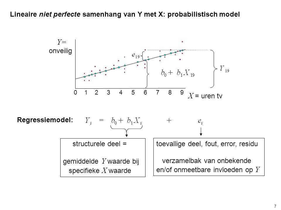 0 1 2 3 4 5 6 7 8 9 Lineaire niet perfecte samenhang van Y met X: probabilistisch model Y= onveilig X = uren tv Regressiemodel: structurele deel = gem