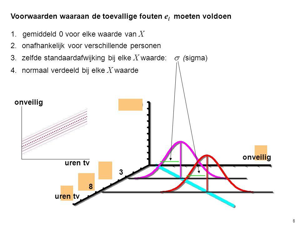 Voorwaarden waaraan de toevallige fouten e i moeten voldoen 1.gemiddeld 0 voor elke waarde van X 2.onafhankelijk voor verschillende personen 3.zelfde