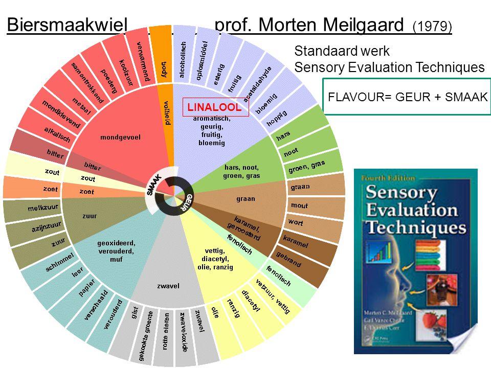 Biersmaakwiel prof. Morten Meilgaard (1979) Standaard werk Sensory Evaluation Techniques FLAVOUR= GEUR + SMAAK LINALOOL