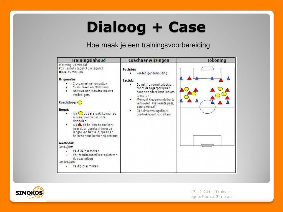 Dialoog + Case Hoe maak je een trainingsvoorbereiding