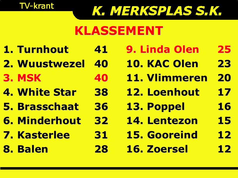1. Turnhout 41 2. Wuustwezel40 3. MSK40 4. White Star38 5.
