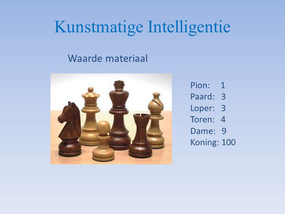 Kunstmatige Intelligentie Waarde materiaal Pion: 1 Paard: 3 Loper: 3 Toren: 4 Dame: 9 Koning: 100