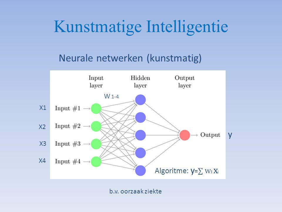 Kunstmatige Intelligentie Neurale netwerken (kunstmatig) b.v. oorzaak ziekte X1 X2 X3 X4 W 1-4 Algoritme: y = ∑ w i x i y