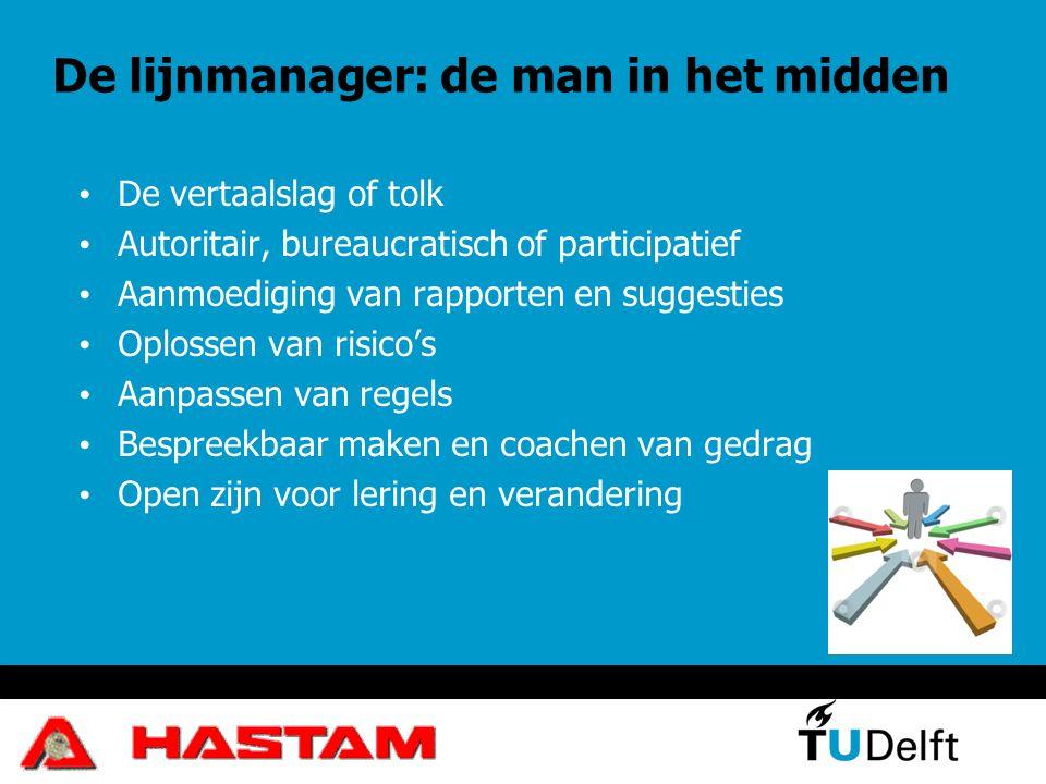 De lijnmanager: de man in het midden De vertaalslag of tolk Autoritair, bureaucratisch of participatief Aanmoediging van rapporten en suggesties Oplos
