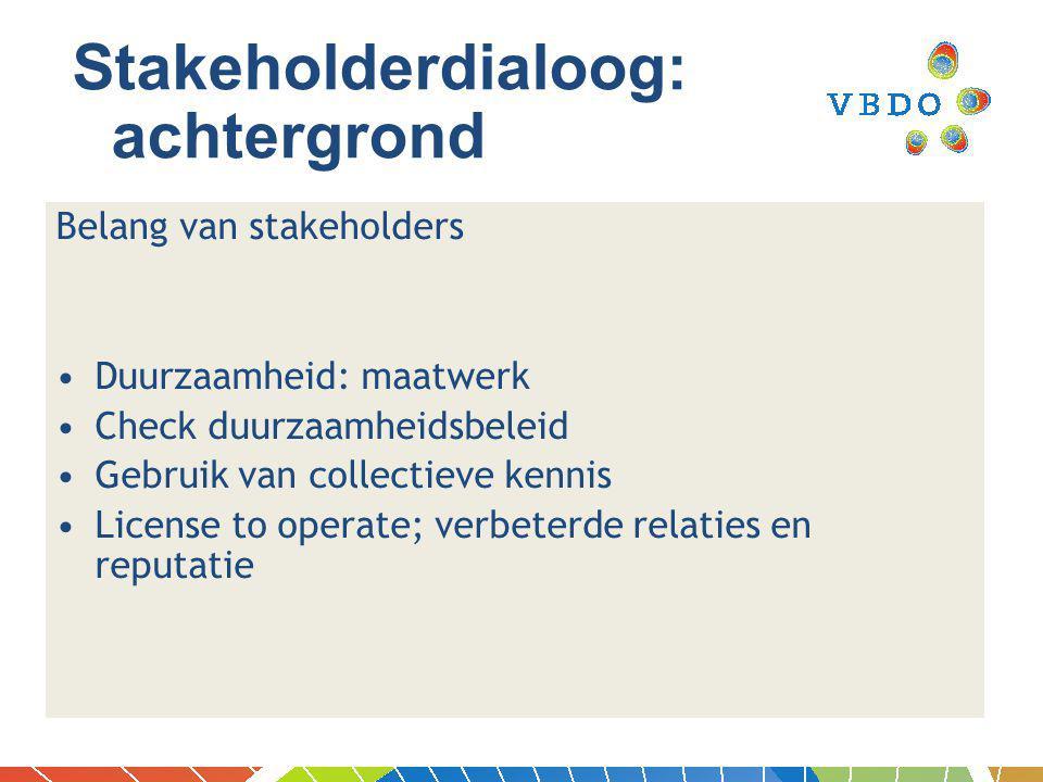Belang van stakeholders Duurzaamheid: maatwerk Check duurzaamheidsbeleid Gebruik van collectieve kennis License to operate; verbeterde relaties en reputatie Stakeholderdialoog: achtergrond