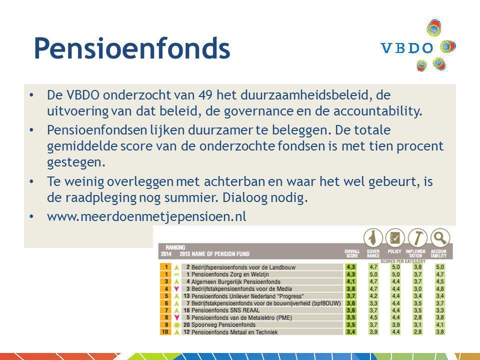 Pensioenfonds De VBDO onderzocht van 49 het duurzaamheidsbeleid, de uitvoering van dat beleid, de governance en de accountability.
