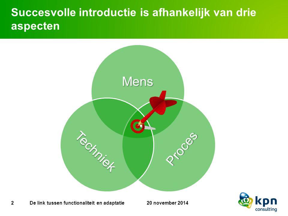 Succesvolle introductie is afhankelijk van drie aspecten Mens 2 20 november 2014De link tussen functionaliteit en adaptatie Techniek Proces