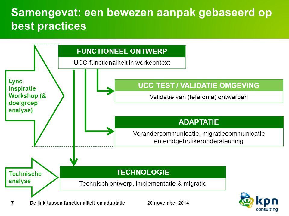 FUNCTIONEEL ONTWERP UCC functionaliteit in werkcontext Lync Inspiratie Workshop (& doelgroep analyse) TECHNOLOGIE Technisch ontwerp, implementatie & m