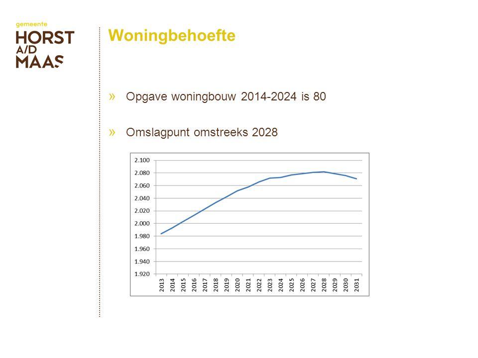 Woningbehoefte » Opgave woningbouw 2014-2024 is 80 » Omslagpunt omstreeks 2028