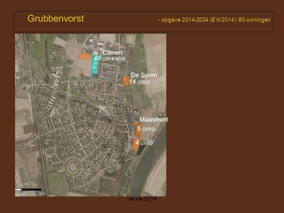 versie 2014 Grubbenvorst - opgave 2014-2024 (E'til 2014): 80 woningen 14 (2013) 40 (2014-2018) 4 (2015) 5 (2015) Comert Maasfront De Soom