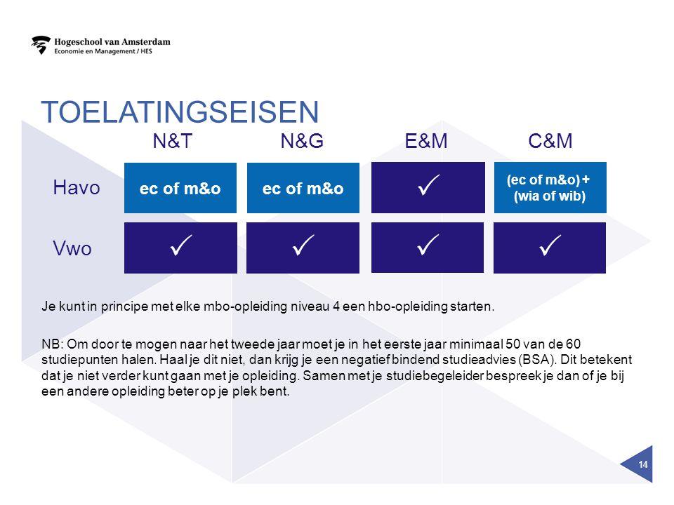 TOELATINGSEISEN 14 E&MC&MN&TN&G ec of m&o  (ec of m&o) + (wia of wib) Havo Vwo     Je kunt in principe met elke mbo-opleiding niveau 4 een hbo-op
