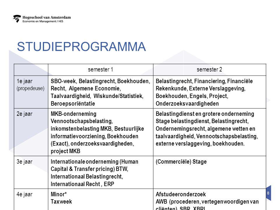 STUDIEPROGRAMMA semester 1semester 2 1e jaar (propedeuse) SBO-week, Belastingrecht, Boekhouden, Recht, Algemene Economie, Taalvaardigheid, Wiskunde/St