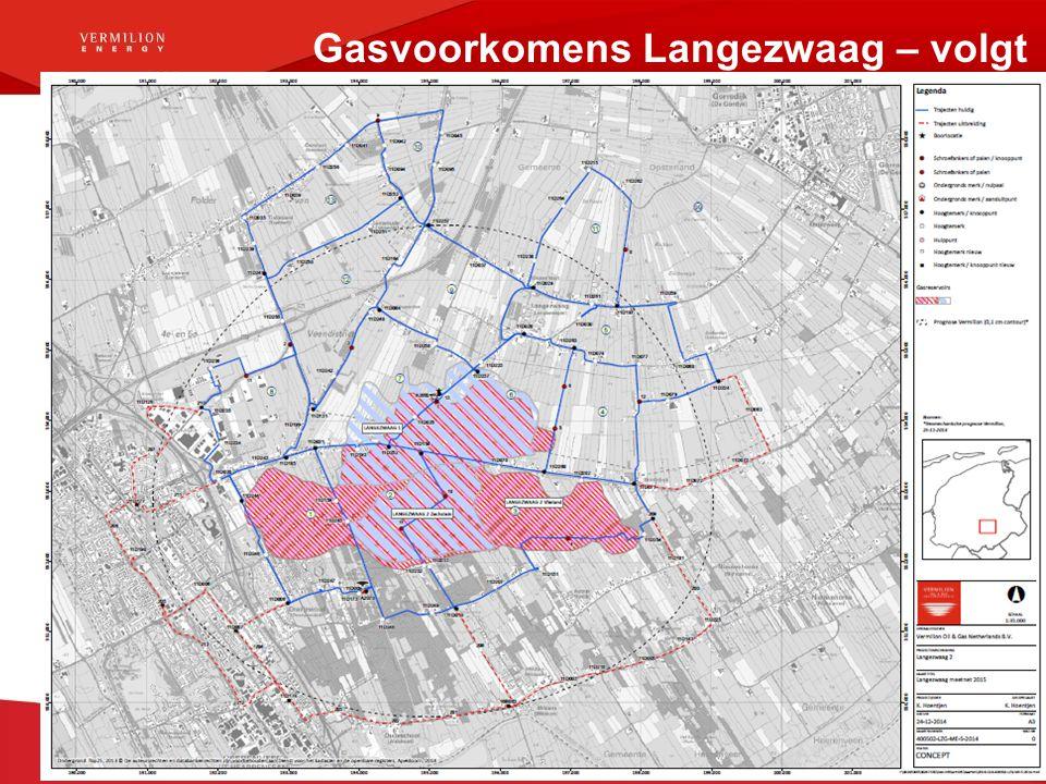 Gasvoorkomens Langezwaag – volgt 11