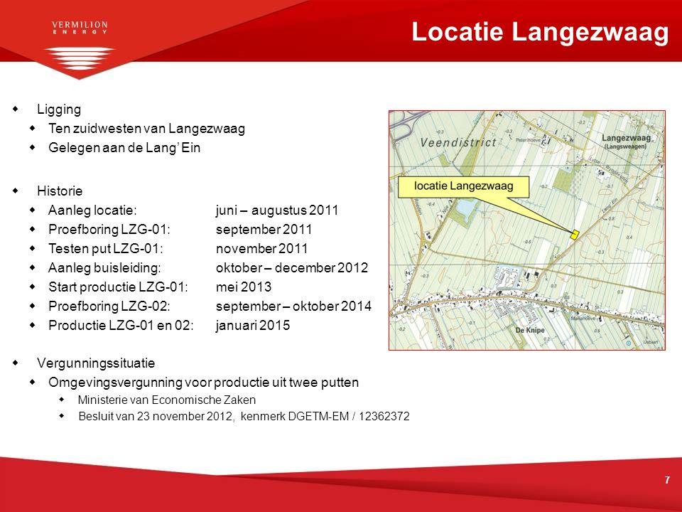 7 Locatie Langezwaag  Ligging  Ten zuidwesten van Langezwaag  Gelegen aan de Lang' Ein  Historie  Aanleg locatie:juni – augustus 2011  Proefbori