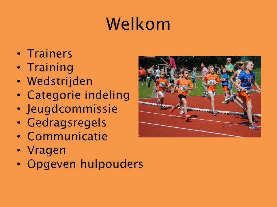 Welkom Trainers Training Wedstrijden Categorie indeling Jeugdcommissie Gedragsregels Communicatie Vragen Opgeven hulpouders