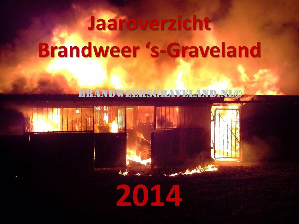 Jaaroverzicht Brandweer 's-Graveland 2014