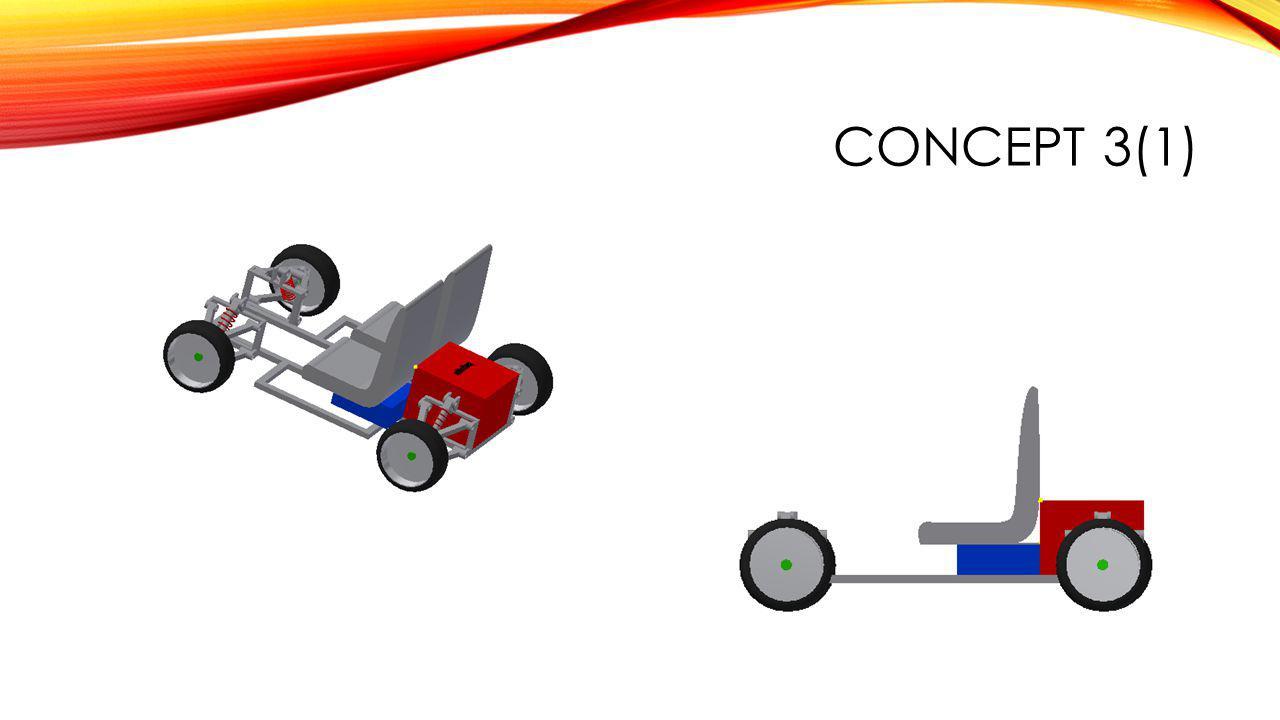CONCEPT 3(1)