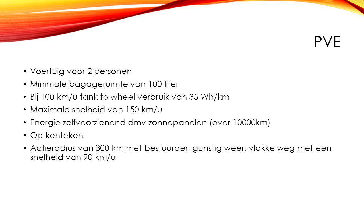 PVE Voertuig voor 2 personen Minimale bagageruimte van 100 liter Bij 100 km/u tank to wheel verbruik van 35 Wh/km Maximale snelheid van 150 km/u Energie zelfvoorzienend dmv zonnepanelen (over 10000km) Op kenteken Actieradius van 300 km met bestuurder, gunstig weer, vlakke weg met een snelheid van 90 km/u