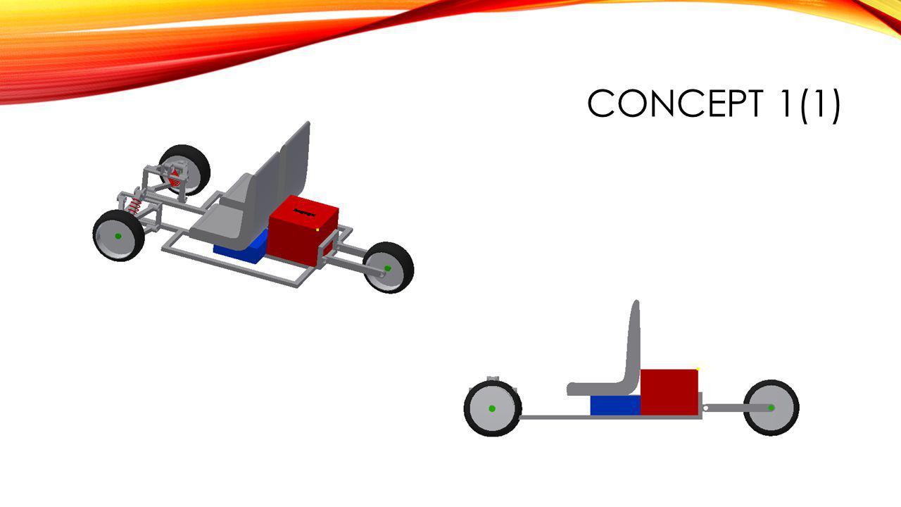 CONCEPT 1(1)
