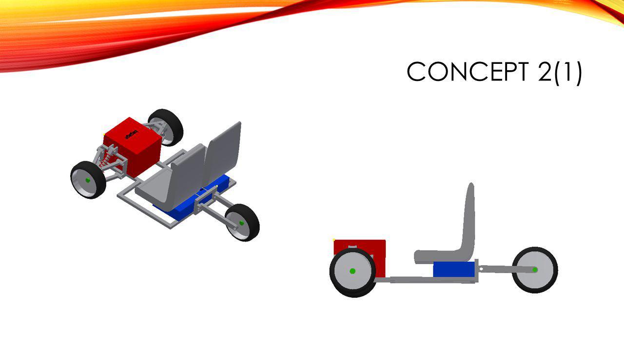 CONCEPT 2(1)