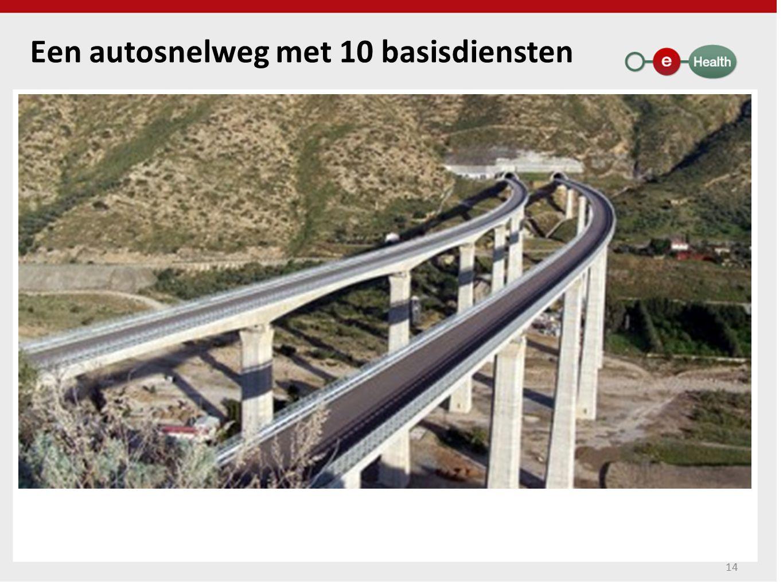 Een autosnelweg met 10 basisdiensten 14