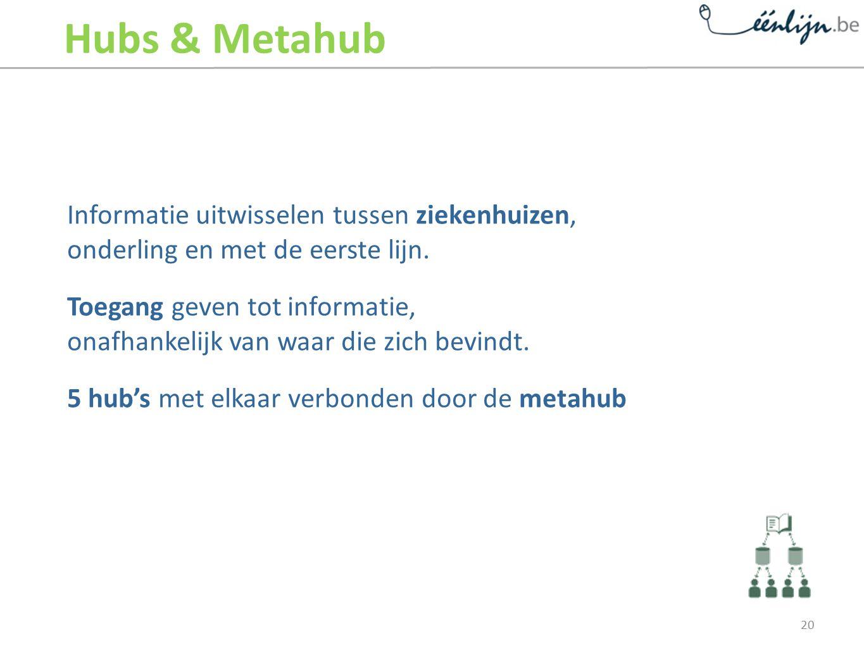 Hubs & Metahub Informatie uitwisselen tussen ziekenhuizen, onderling en met de eerste lijn.