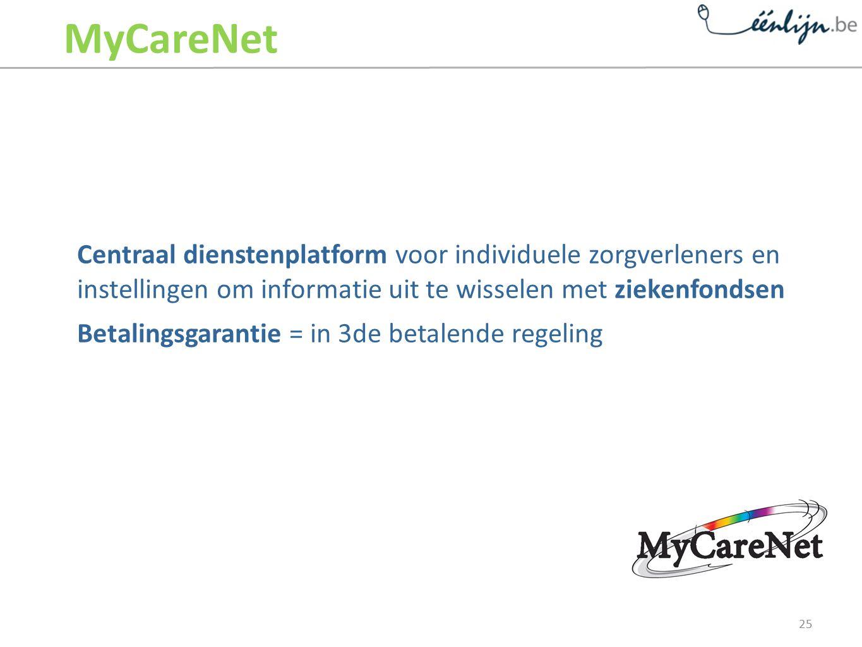MyCareNet Centraal dienstenplatform voor individuele zorgverleners en instellingen om informatie uit te wisselen met ziekenfondsen Betalingsgarantie = in 3de betalende regeling 25