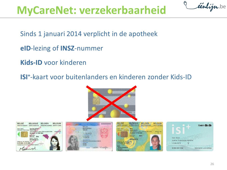 MyCareNet: verzekerbaarheid Sinds 1 januari 2014 verplicht in de apotheek eID-lezing of INSZ-nummer Kids-ID voor kinderen ISI + -kaart voor buitenlanders en kinderen zonder Kids-ID 26