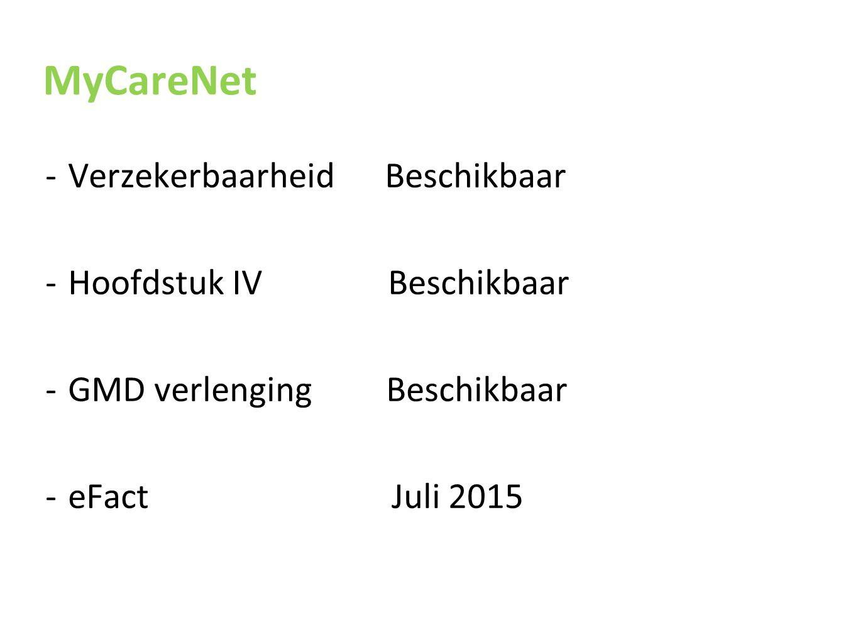 -Verzekerbaarheid Beschikbaar -Hoofdstuk IV Beschikbaar -GMD verlenging Beschikbaar -eFact Juli 2015 MyCareNet