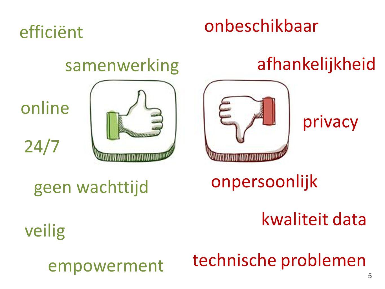 efficiënt empowerment 24/7 online onpersoonlijk privacy technische problemen geen wachttijd samenwerking veilig onbeschikbaar kwaliteit data afhankelijkheid 5