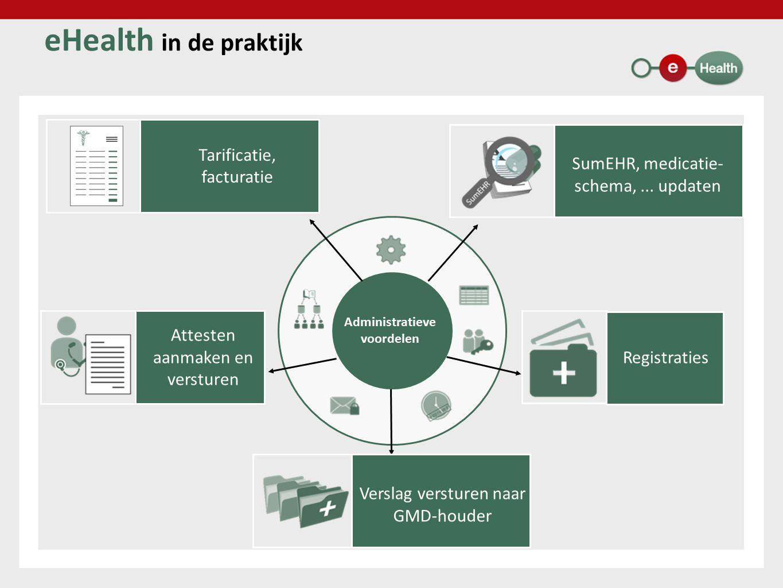 8 Administratieve voordelen eHealth in de praktijk Tarificatie, facturatie Attesten aanmaken en versturen SumEHR, medicatie- schema,...