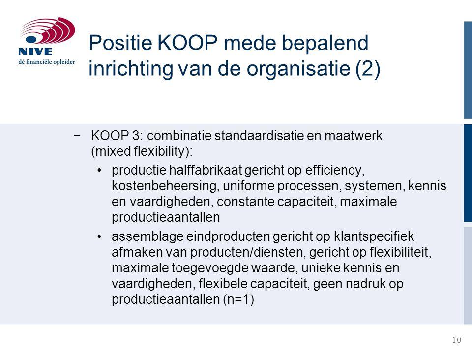 10 Positie KOOP mede bepalend inrichting van de organisatie (2) −KOOP 3: combinatie standaardisatie en maatwerk (mixed flexibility): productie halffab