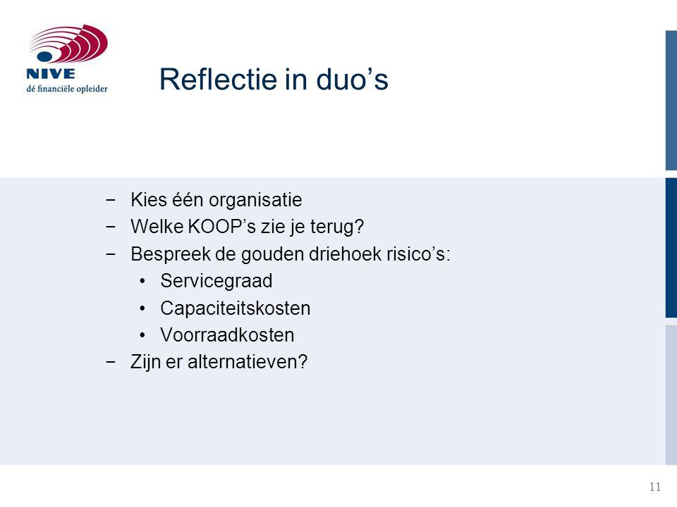 11 Reflectie in duo's −Kies één organisatie −Welke KOOP's zie je terug? −Bespreek de gouden driehoek risico's: Servicegraad Capaciteitskosten Voorraad