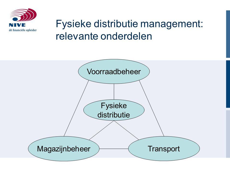 13 Fysieke distributie management: relevante onderdelen Voorraadbeheer Magazijnbeheer Transport Fysieke distributie
