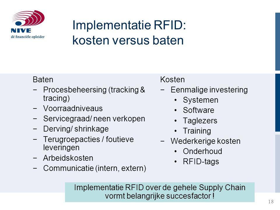 18 Implementatie RFID: kosten versus baten Baten −Procesbeheersing (tracking & tracing) −Voorraadniveaus −Servicegraad/ neen verkopen −Derving/ shrink