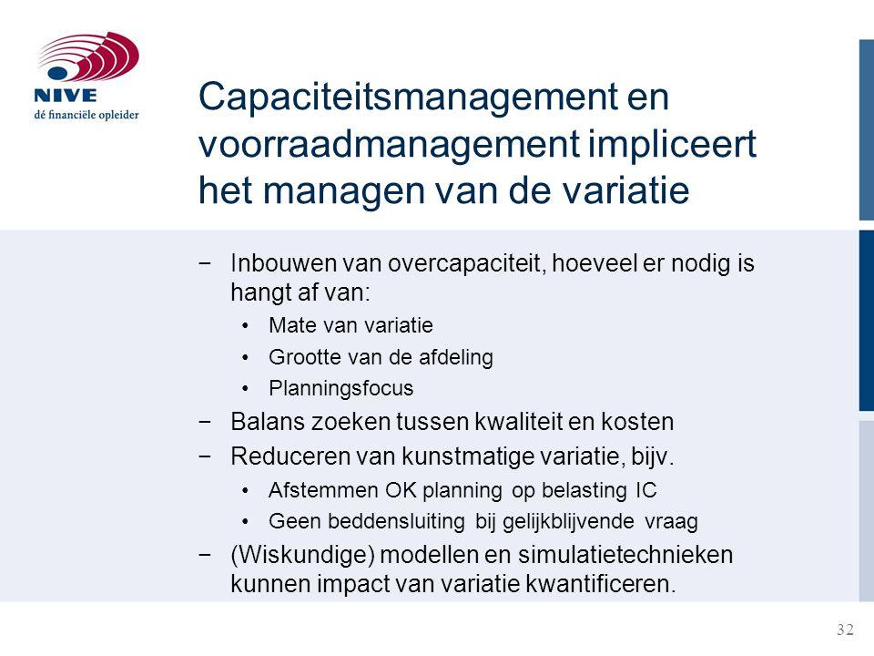 32 Capaciteitsmanagement en voorraadmanagement impliceert het managen van de variatie −Inbouwen van overcapaciteit, hoeveel er nodig is hangt af van: