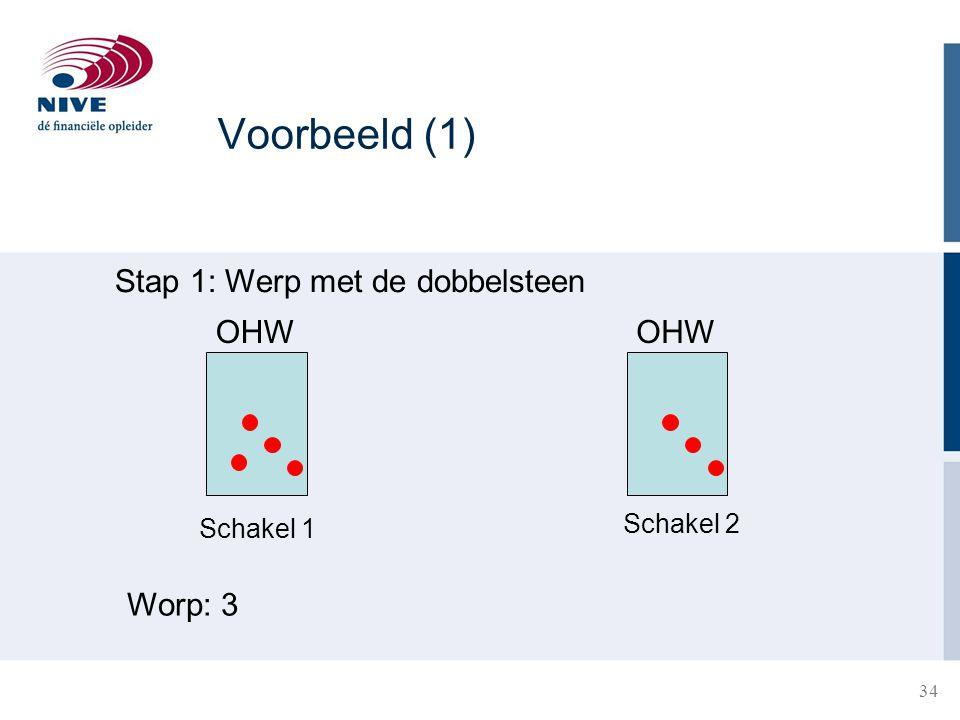 34 OHW Worp: 3 Stap 1: Werp met de dobbelsteen OHW Schakel 1 Schakel 2 Voorbeeld (1)