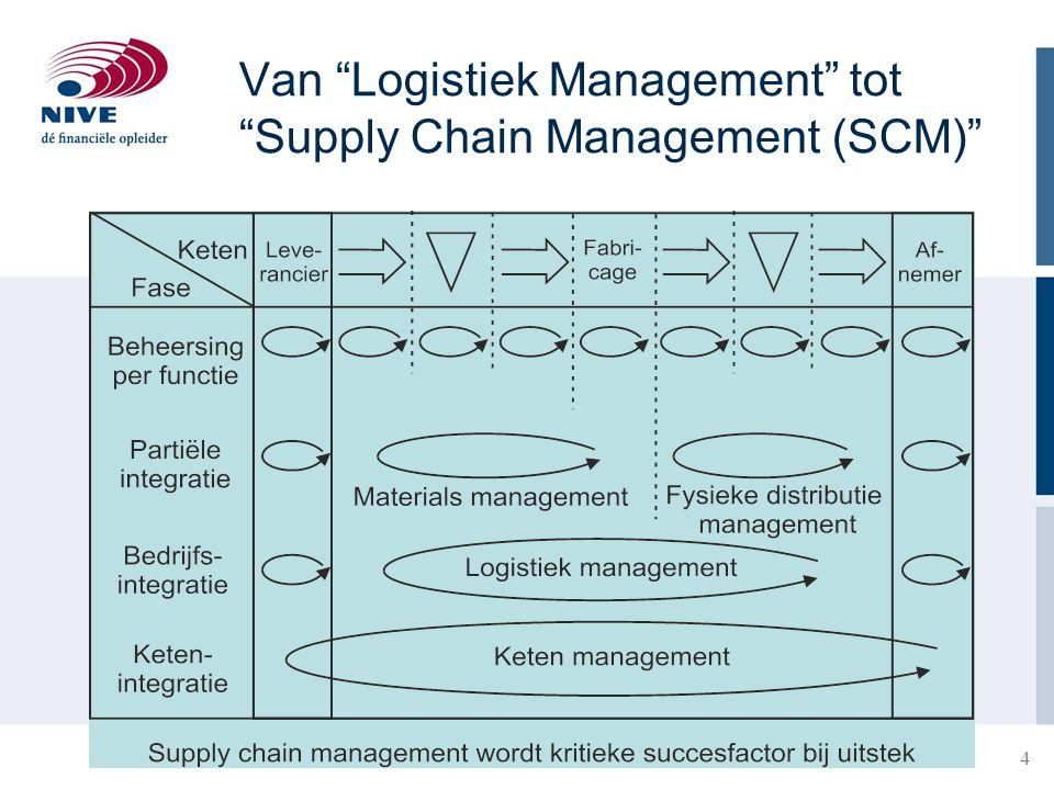 "4 Van ""Logistiek Management"" tot ""Supply Chain Management (SCM)"""