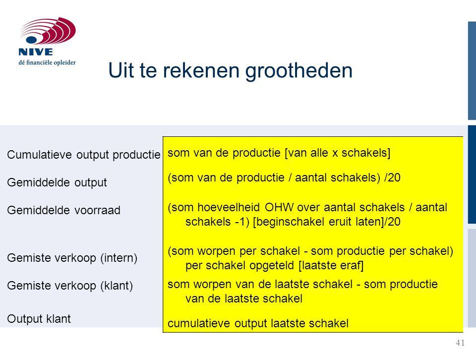 41 Uit te rekenen grootheden Cumulatieve output productie Gemiddelde output Gemiddelde voorraad Gemiste verkoop (intern) Gemiste verkoop (klant) Outpu