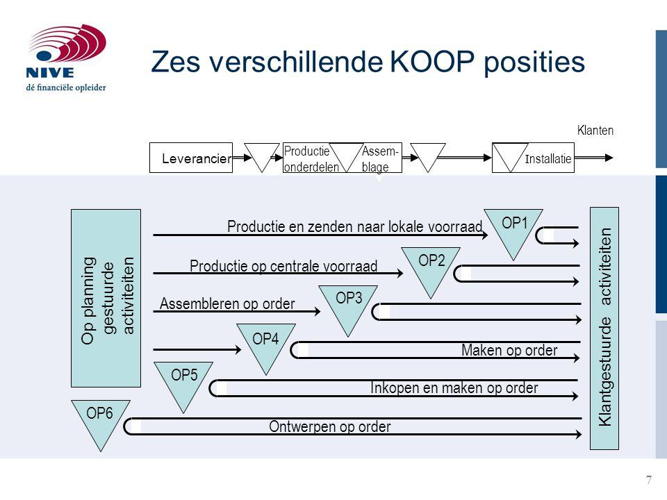 7 Zes verschillende KOOP posities Klantgestuurde activiteiten OP1 OP2 OP3 OP4 OP5 OP6 Productie en zenden naar lokale voorraad Productie op centrale v