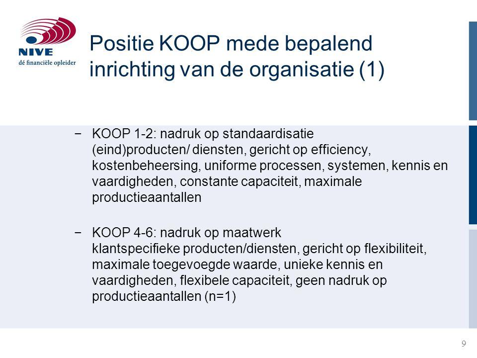 9 Positie KOOP mede bepalend inrichting van de organisatie (1) −KOOP 1-2: nadruk op standaardisatie (eind)producten/ diensten, gericht op efficiency,