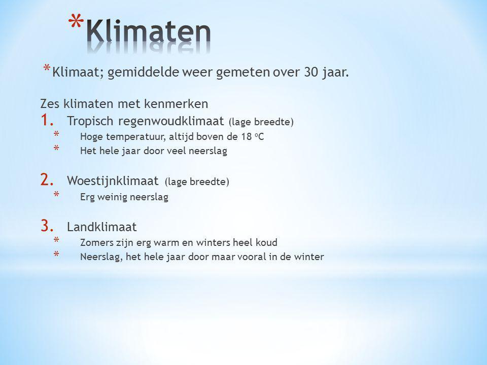 * Klimaat; gemiddelde weer gemeten over 30 jaar. Zes klimaten met kenmerken 1. Tropisch regenwoudklimaat (lage breedte) * Hoge temperatuur, altijd bov