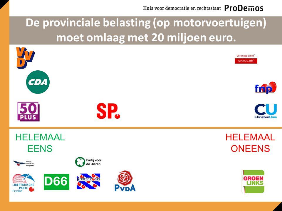 HELEMAAL EENS HELEMAAL ONEENS De provinciale belasting (op motorvoertuigen) moet omlaag met 20 miljoen euro.