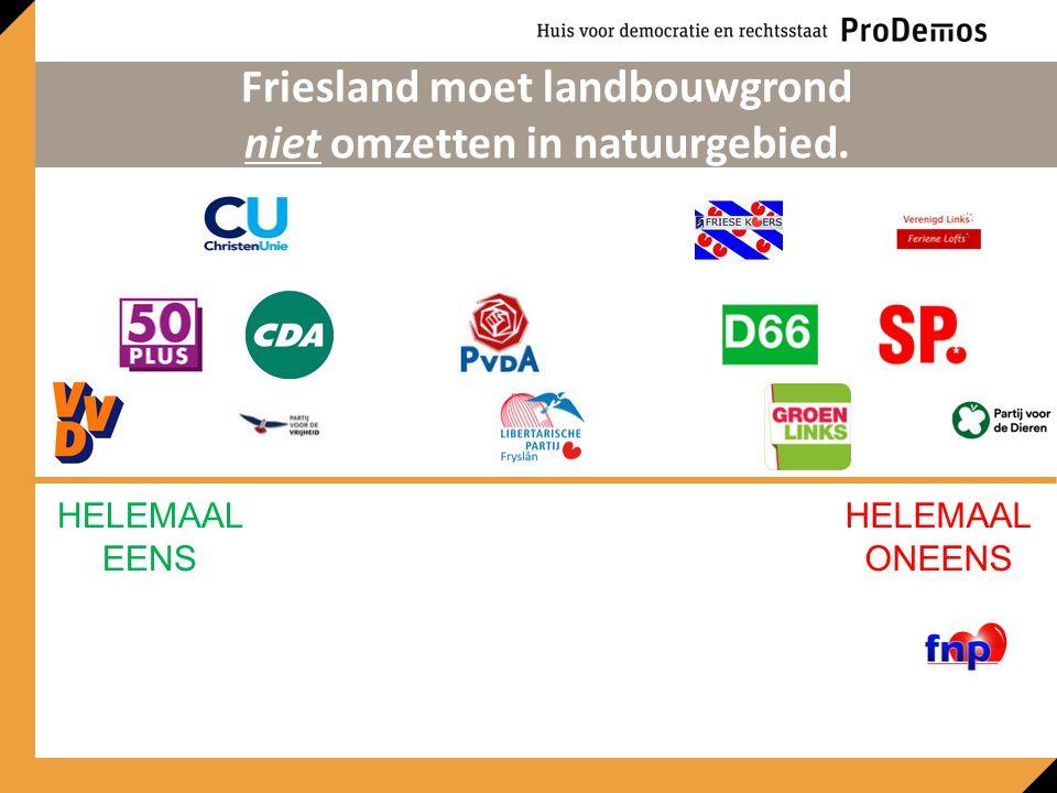 HELEMAAL EENS HELEMAAL ONEENS Friesland moet landbouwgrond niet omzetten in natuurgebied.