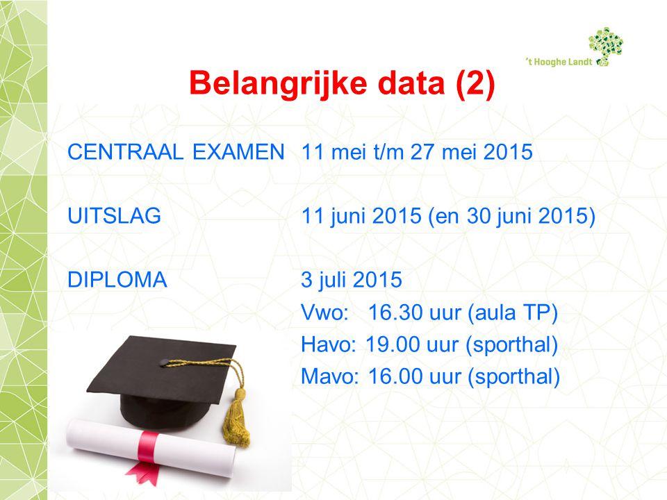 Belangrijke data (2) CENTRAAL EXAMEN11 mei t/m 27 mei 2015 UITSLAG11 juni 2015 (en 30 juni 2015) DIPLOMA3 juli 2015 Vwo:16.30 uur (aula TP) Havo: 19.00 uur (sporthal) Mavo: 16.00 uur (sporthal)