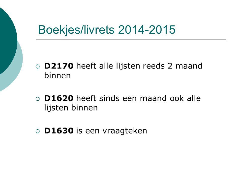 Boekjes/livrets 2014-2015  D2170 heeft alle lijsten reeds 2 maand binnen  D1620 heeft sinds een maand ook alle lijsten binnen  D1630 is een vraagte